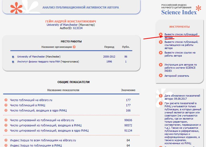 Анализ публикационной активности автора РИНЦ