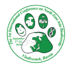 The Federal Scientific Center on the East Asia Terrestrial Biodiversity of FEB RAS and Engineering Research Center of Chinese Ministry of Education for Edible and Medicinal Fungi