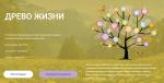 Древо жизни: I Открытый международный конкурс междисциплинарных исследовательских проектов школьников